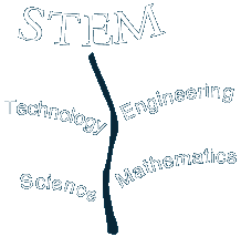 STEM - Science, Technology, Engineering, and Math